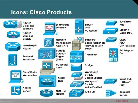 Icons: Cisco Products Router- Color and subdued Router w